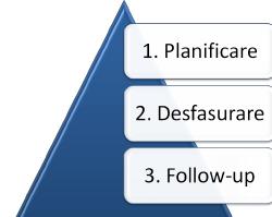 planificare-desfasurare-follow